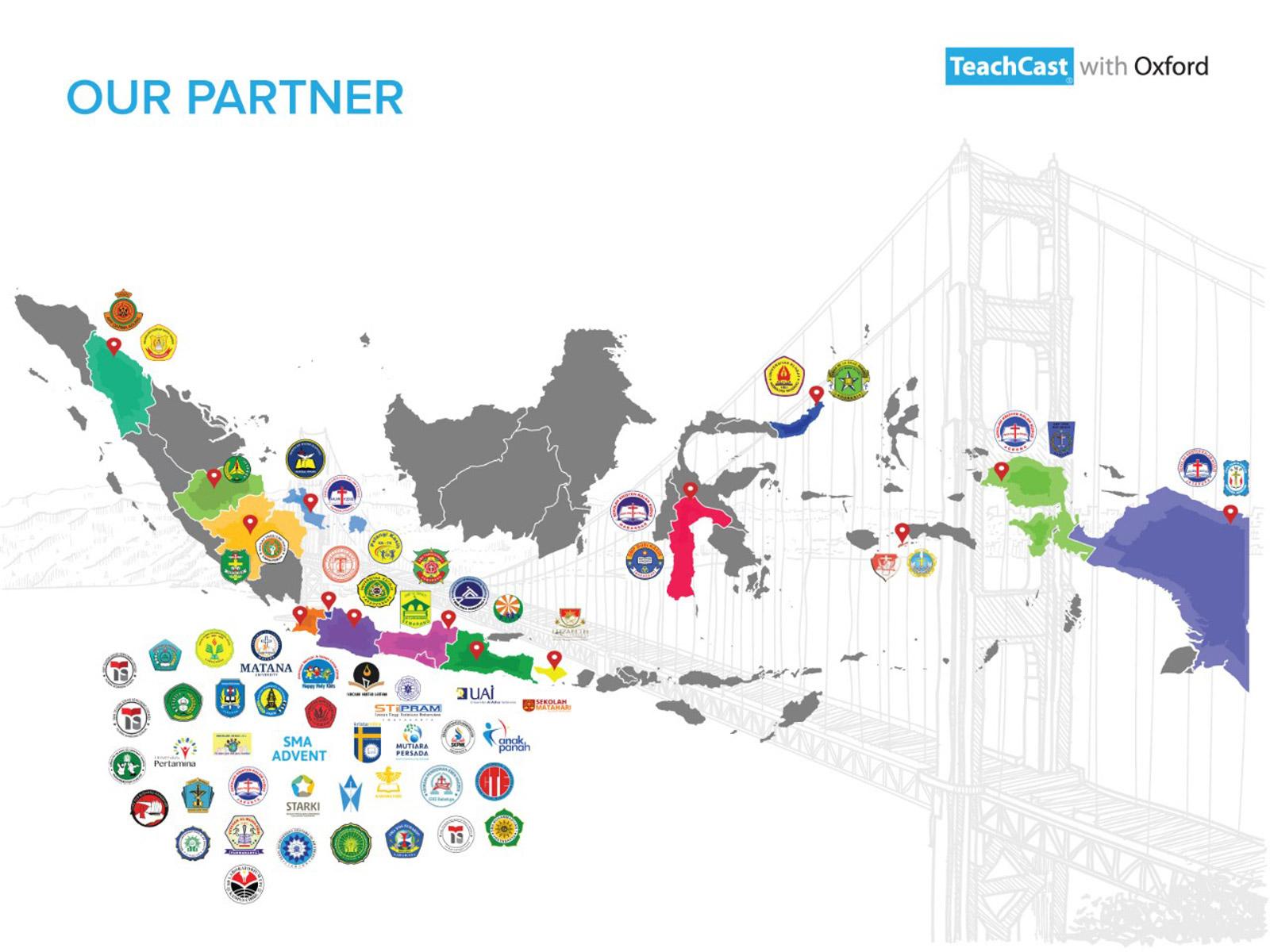 Indomobil Edukasi Utama - Partnership